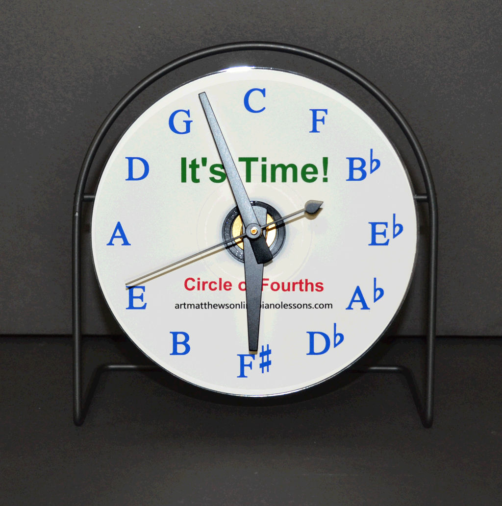 Circle of Fourths CD Clock