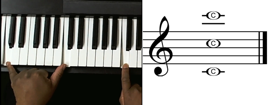 Illustration of example 1 on piano and treble staff