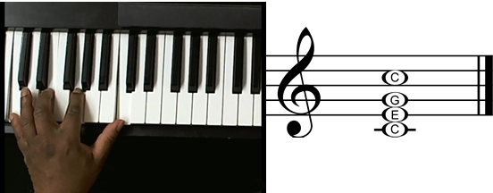 Illustration of example 2 on piano and treble staff