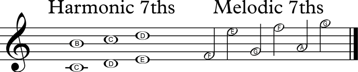 Harmonic and melodic intervals on a treble staff